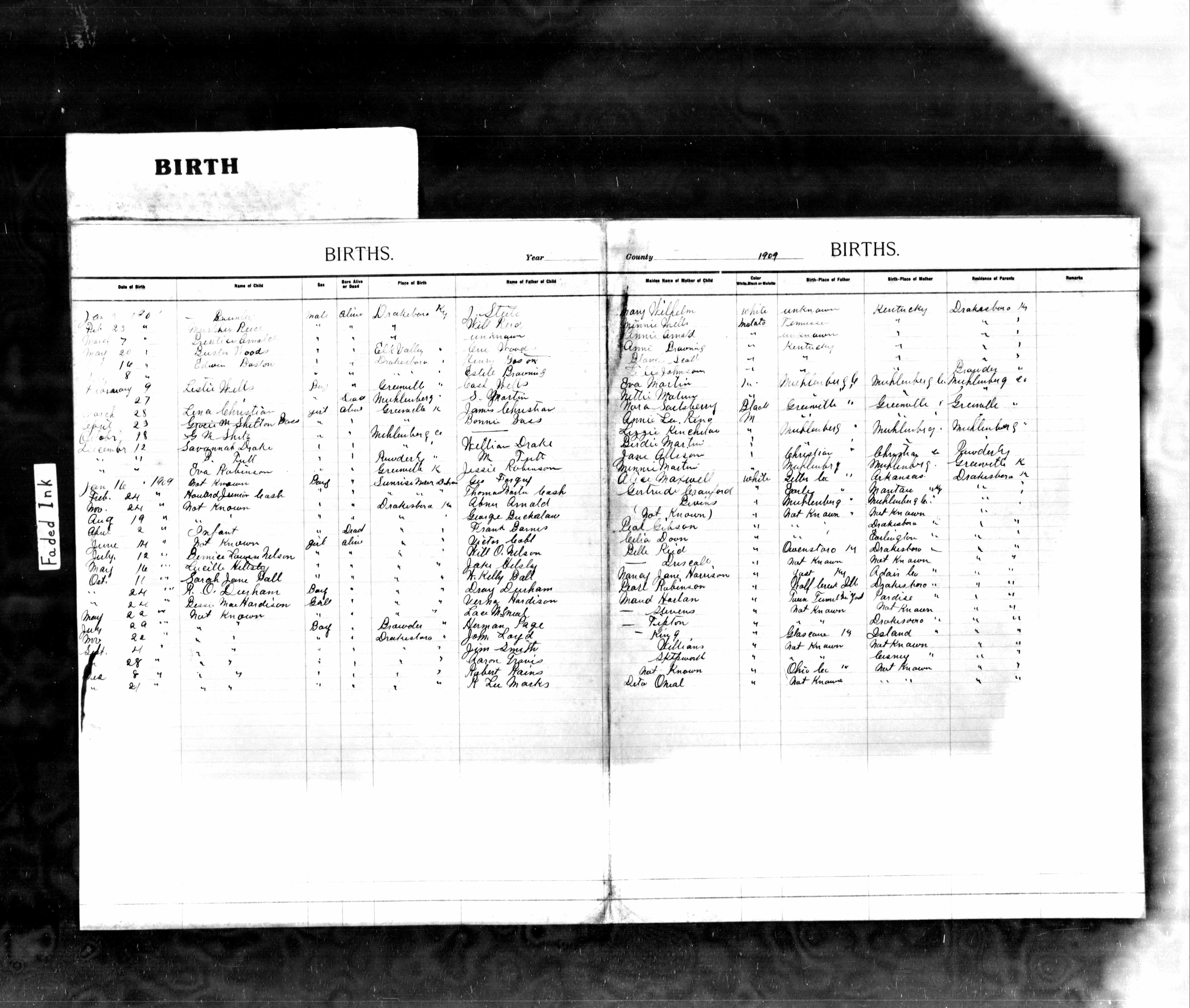 Kentucky Divorce Records: Birth Records 1909