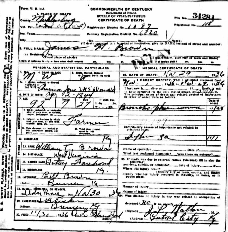 Death Certificates Br